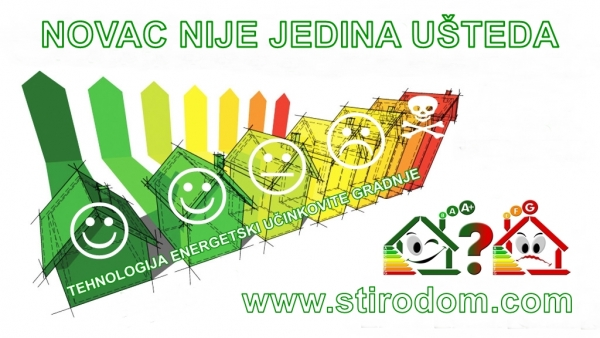 Energetski cert - StiroDom d.o.o.